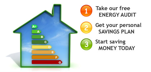 Free Online Home Energy Audit